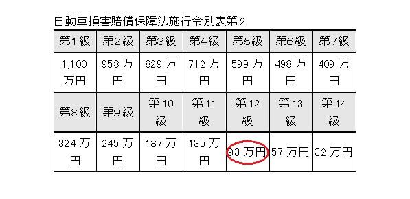 %e8%87%aa%e5%8b%95%e8%bb%8a%e6%90%8d%e5%ae%b3%e8%b3%a0%e5%84%9f%e4%bf%9d%e9%9a%9c%e6%b3%95%e6%96%bd%e8%a1%8c%e4%bb%a4%e5%88%a5%e8%a1%a8%e7%ac%ac2-%e8%b5%a4%e4%b8%b8